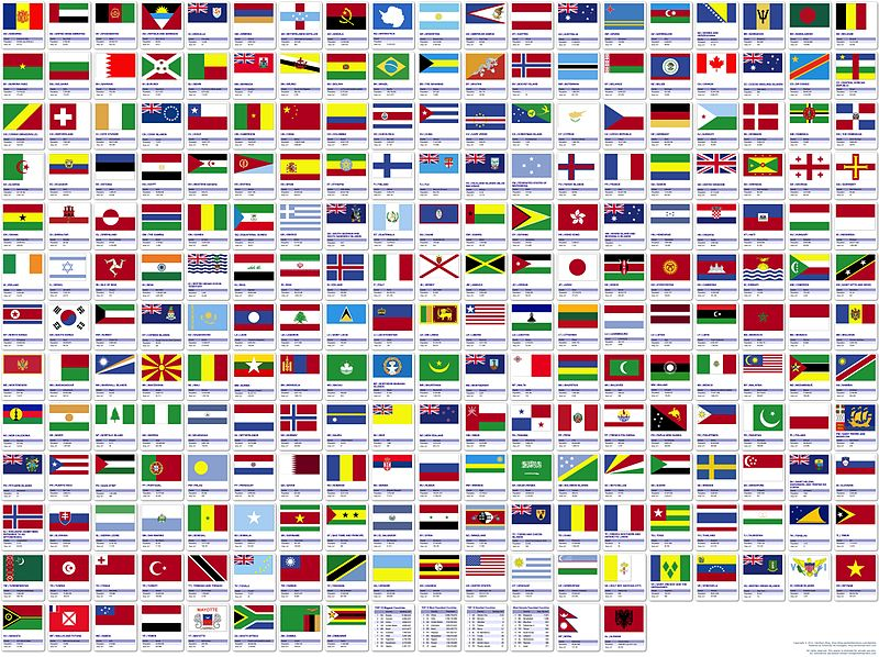 All Flags of the World 1jpg