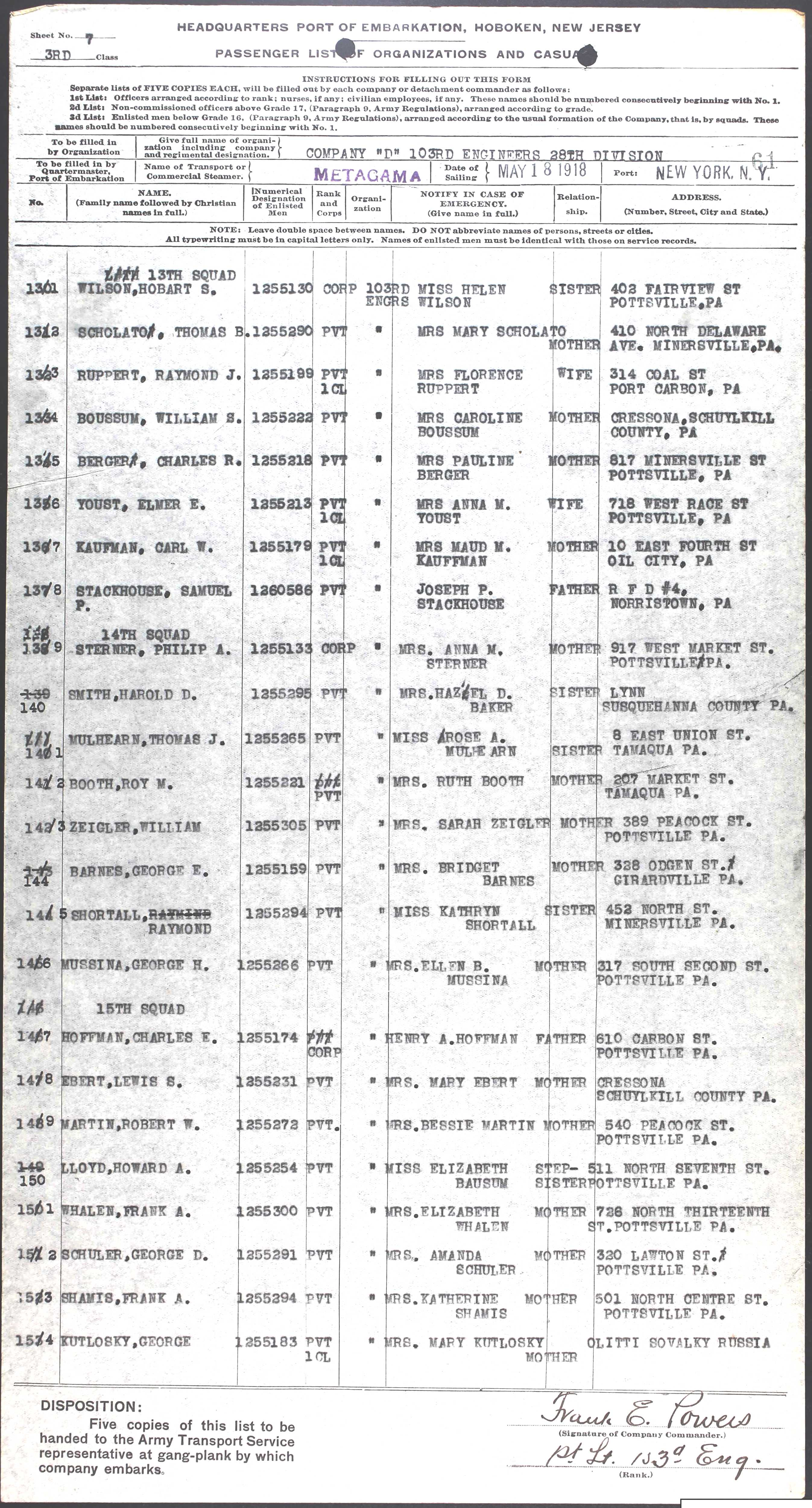 FA Whalen WW1 Transport List